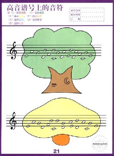 高音谱号上的音符 F G练习高音谱号上的音符 A高音谱号上的音符 B高