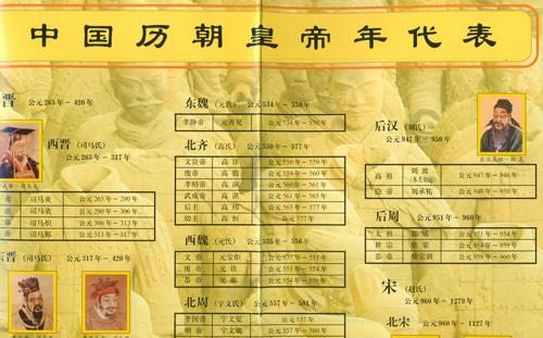 中国历朝皇帝年代表(中文版)-图书-卓越亚马逊图片