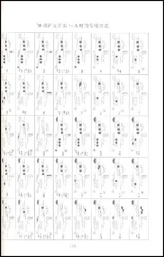 单簧管指法图解