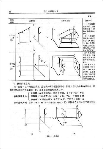 《采矿学》 课程设计说明书 (准备方式:采区布置  煤层倾角:16°生产
