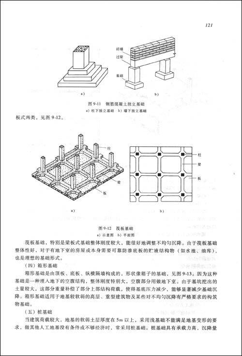 本章着重介绍国家《房屋建筑制图统一标准》gb/t