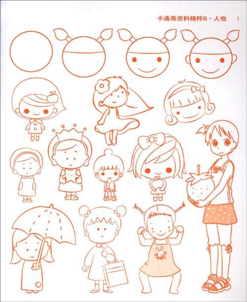 简笔卡通画人物头像,儿童简笔卡通画大全