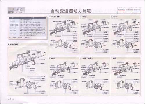 康之园 海马3原车cd机接线图  松下汽车cd机接线图,大连松下汽车cd