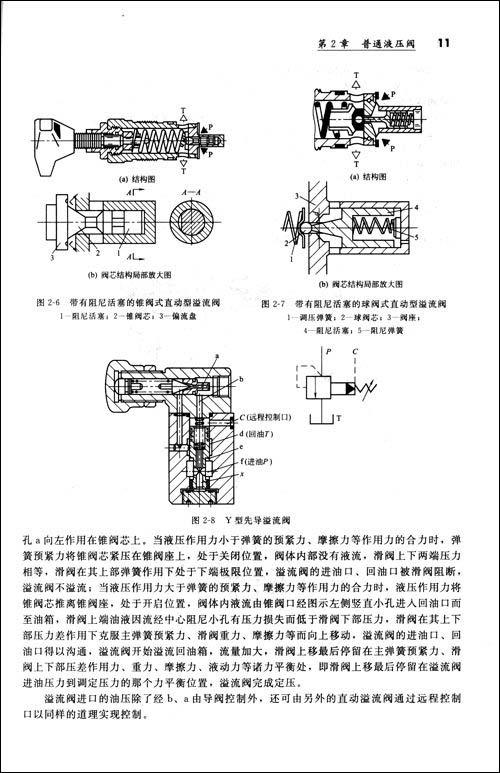 液压控制阀的分类 2.2图片