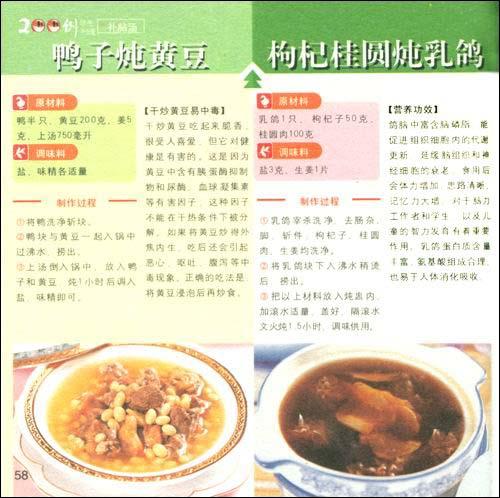 佛手瓜扁豆煲排骨汤
