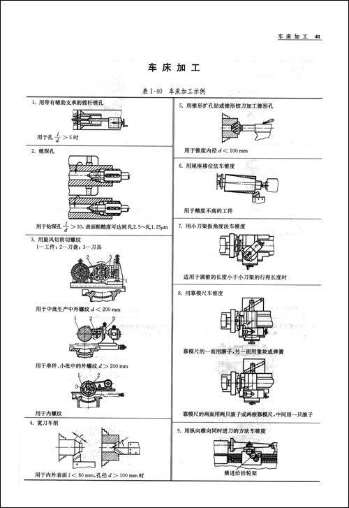 《金属机械加工工艺设计手册》内容力求切合生产实