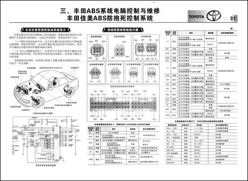 丰田佳美巡航控制应用电路