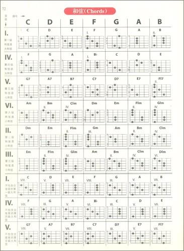 人的生命 d调歌谱-C大调华尔兹》曲谱 来源:《中国曲谱网》;上传:秋叶起舞;上传日