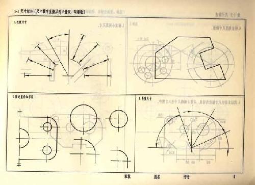 第三角投影法  插图
