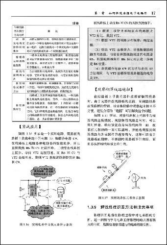 图表细说电子技术识图(超值版)
