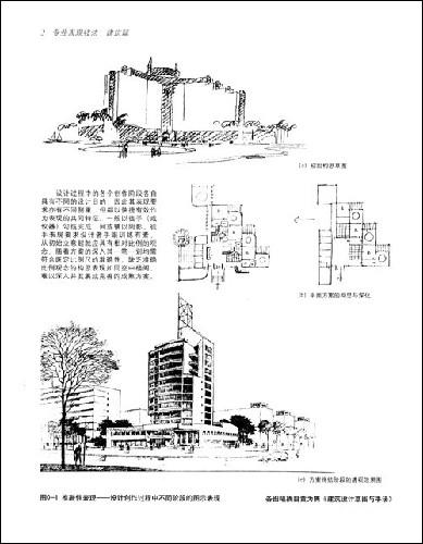 树木立面图建筑手绘
