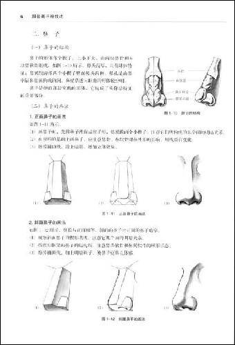 服装画手绘技法