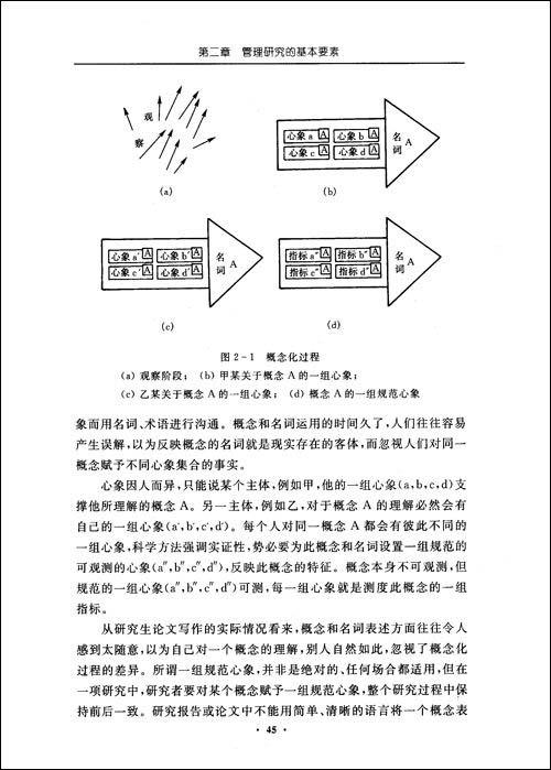 管理研究方法论