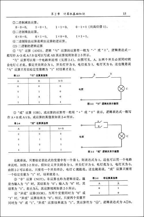 《計算機基礎教程》 王娟【摘要圖片