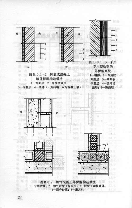 既有采暖居住建筑节能改造技术规程