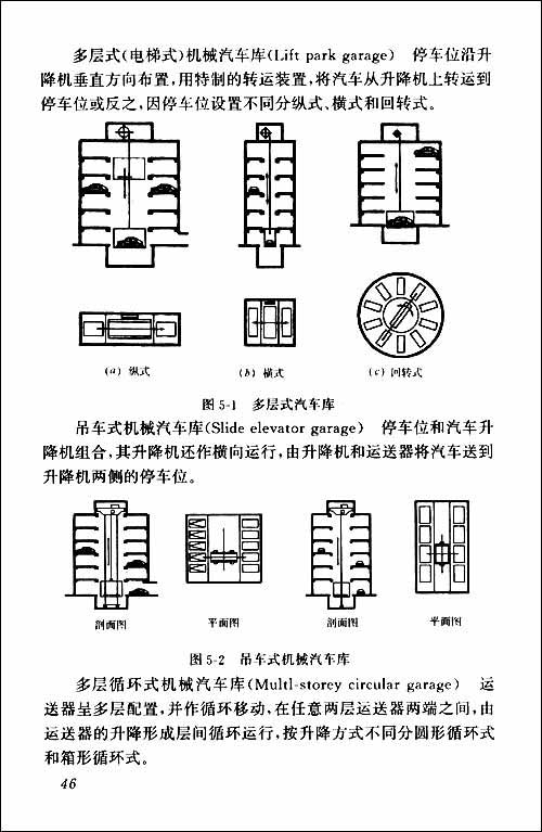JGJ 100-98汽车库建筑设计规范
