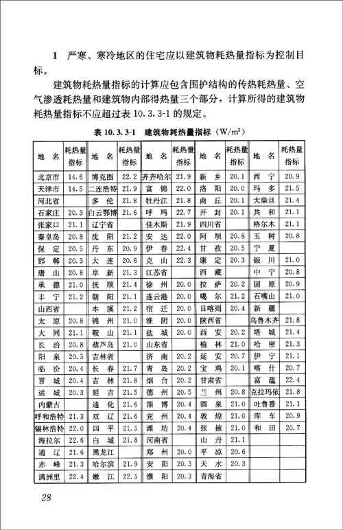 GB 50368-2005 住宅建筑规范