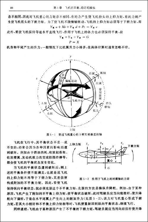 控制飞行姿态的操纵面