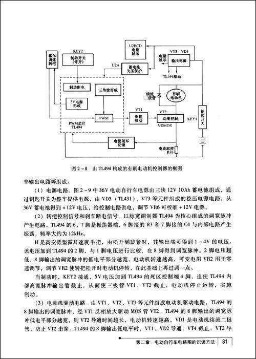 千鹤脉冲型充电器电路图 34.河北36v2a-b型充电器电路图 35.