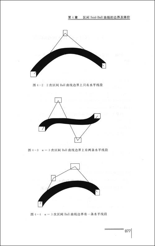 飞机座椅原始曲线数据