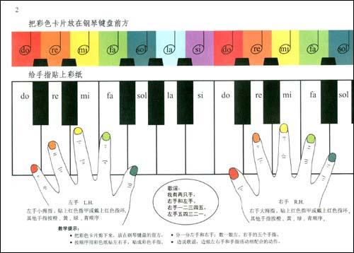 民歌和儿歌改编的钢琴曲图片