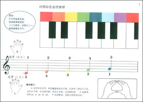 编辑推荐   《七彩音符幼儿钢琴入门(上)》由上海音乐出版社出版.图片
