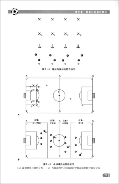 经典足球指导教材