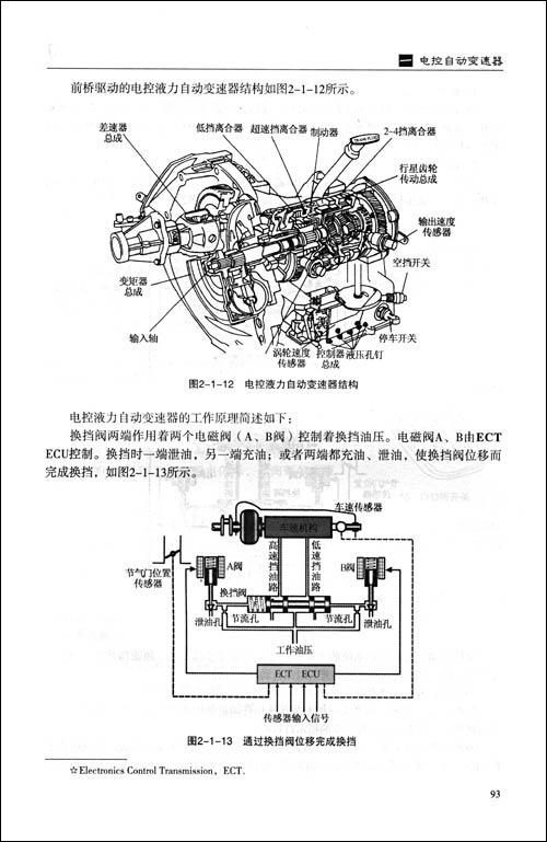 解放cal092型汽车的无触点电子点火系统由wfd663型磁