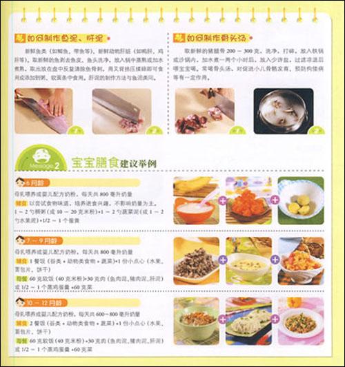新编聪明宝宝营养餐1288例