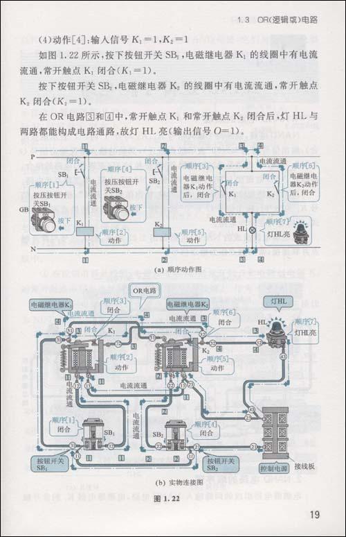 常用电工控制线路实例(现场电气控制技术)