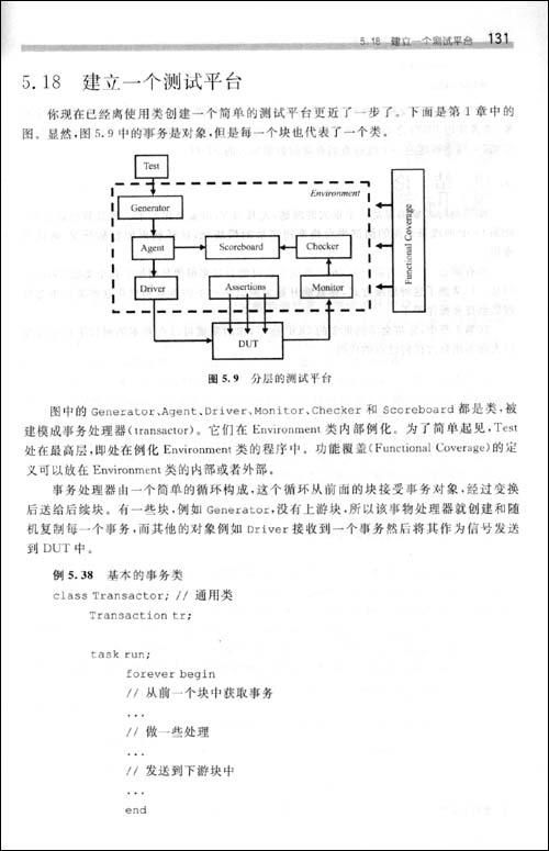 SystemVerilog验证
