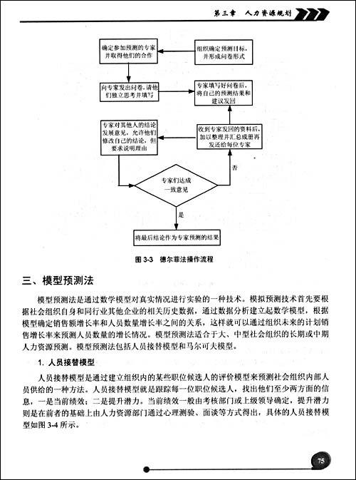 人力资源管理概论:亚马逊:图书