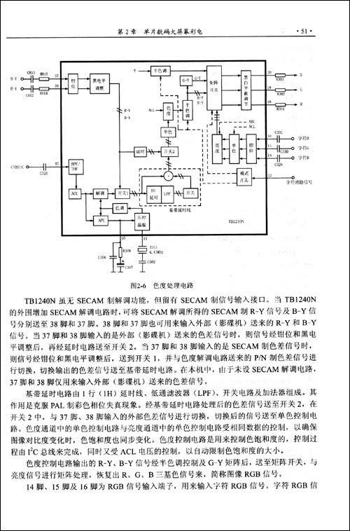5.行/场扫描小信号处理电路