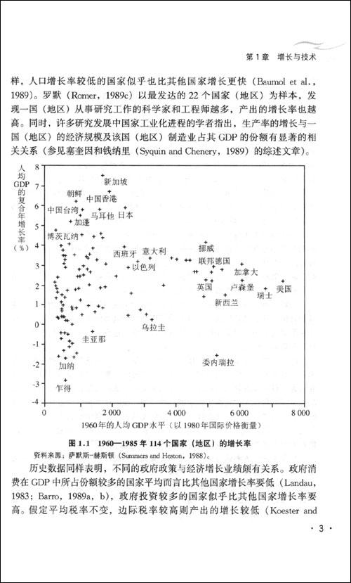 经济总量生产函数Y=AL K_三角函数图像