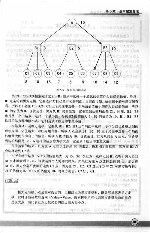 C/C++中国象棋程序入门与提高