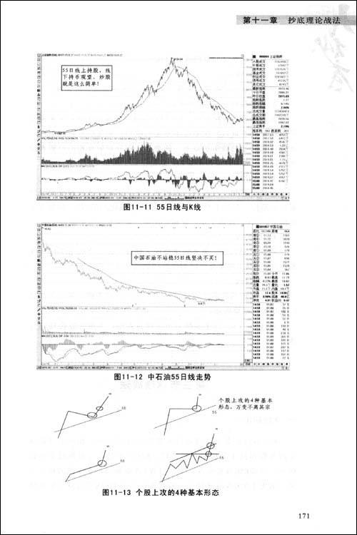从历史看当前中国股市底部技术特征