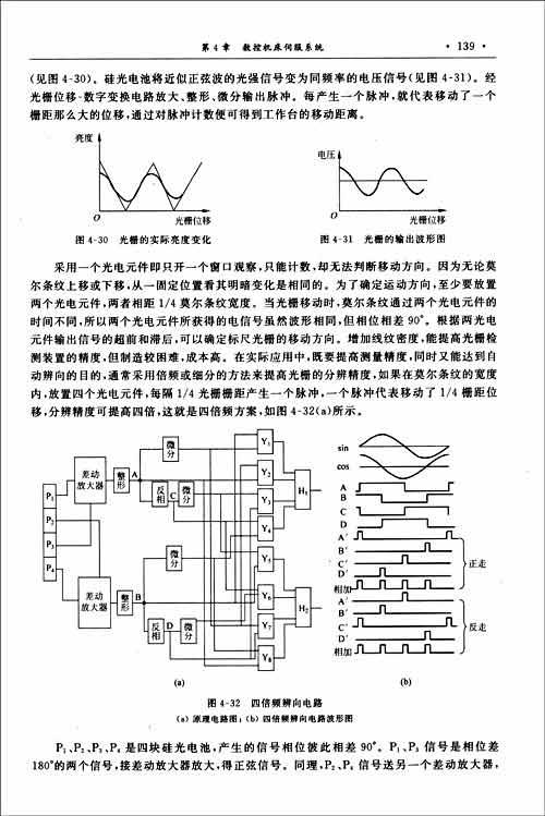 在加工前由编程人员按规定的代码将零件的图纸编制成程序,然后通过