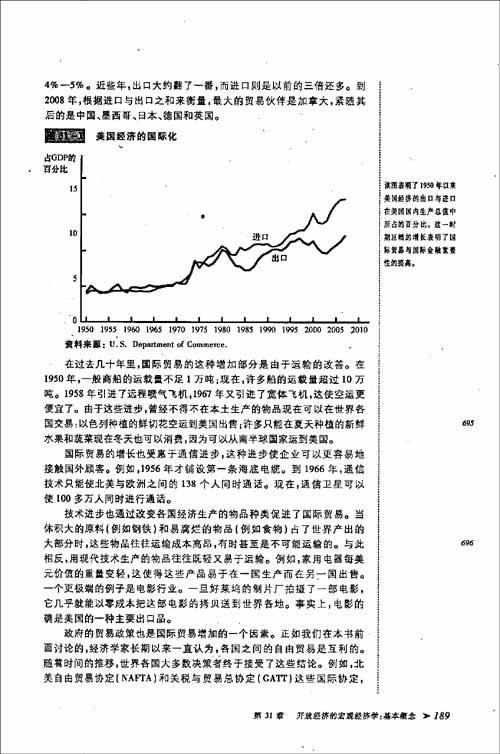 经济学原理:宏观经济学分册