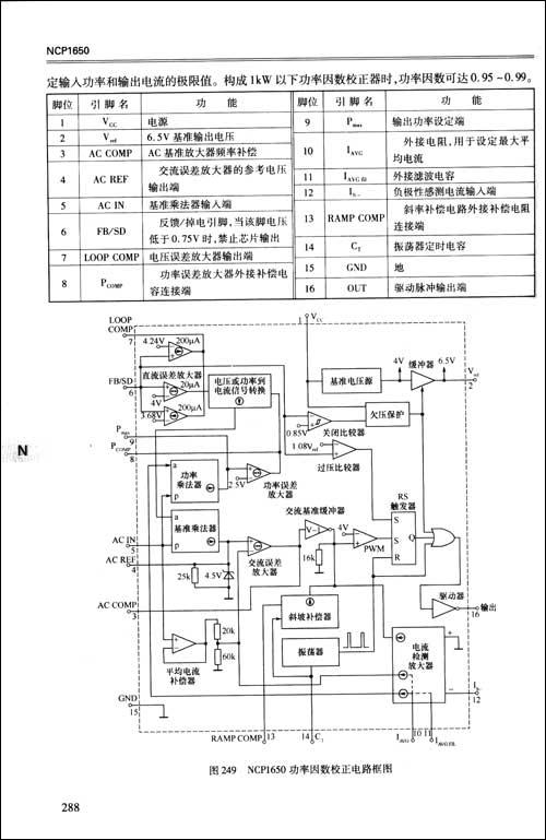 《液晶彩显61crt彩显集成电路用数据与电路图宝典