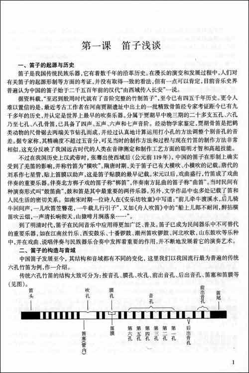 六孔竹笛初学曲谱