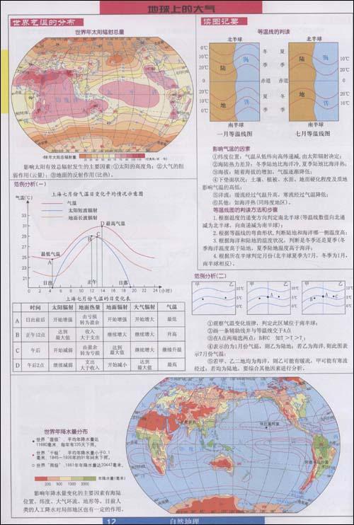 地图 经纬网经度和纬度南北半球和东西半球的划分