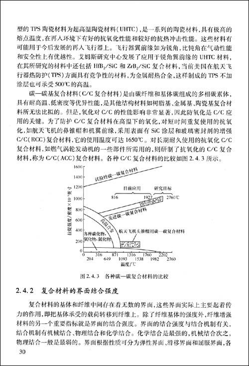 高速飞行器热结构分析与应用:亚马逊:图书