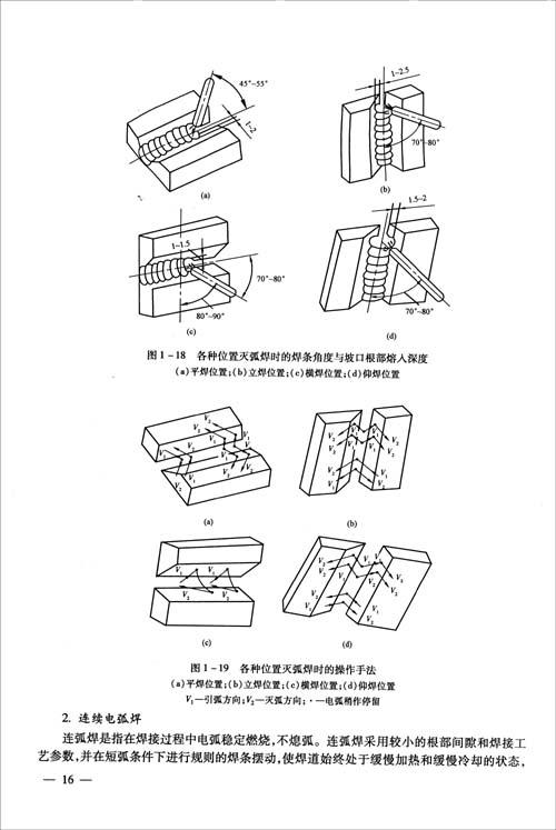 必须采用短弧焊接,利用电弧吹力拖住铁水,同时将一部分铁水送入焊