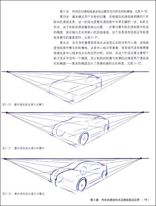 实例:用两点透视的方法绘制一辆乘用车的透视图