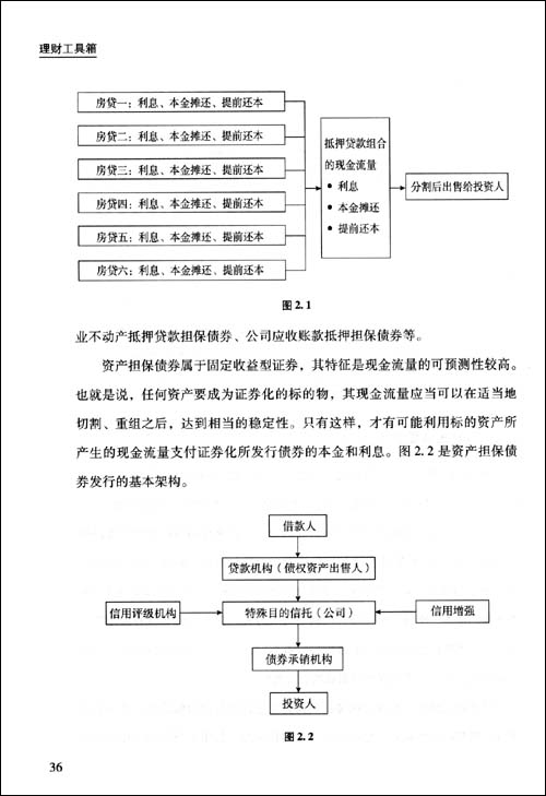 理财工具箱:跟刘彦斌学理财