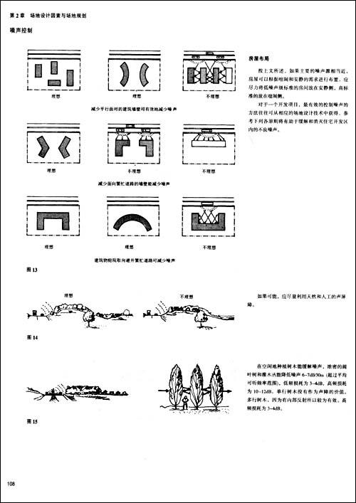 住宅与住区设计手册(上册)(第2版)