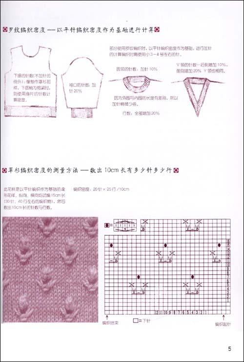 棒针编织教程4:加减针计算和编织方法