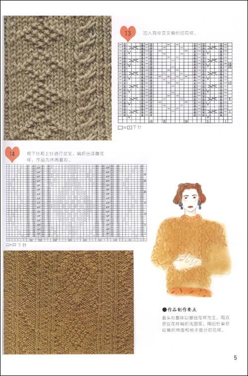 棒针编织教程3:编织花样与组合方法