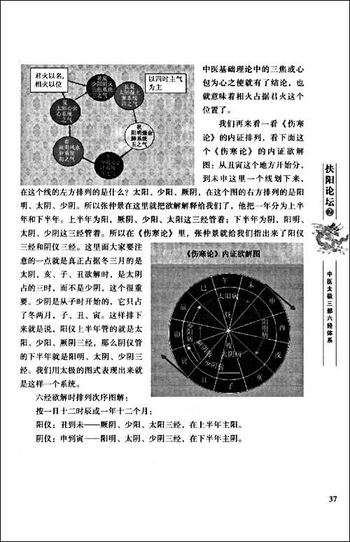扶阳论坛2