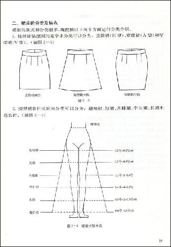 半裙结构图